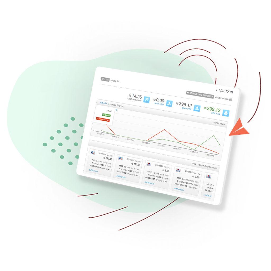 Z-Credit Standard – מערכת לסליקת אשראי בענן