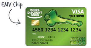 כך נראה השבב על גבי כרטיס התומך בשיטת התשלום החדשה