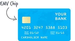כך נראה שבב של כרטיס EMV